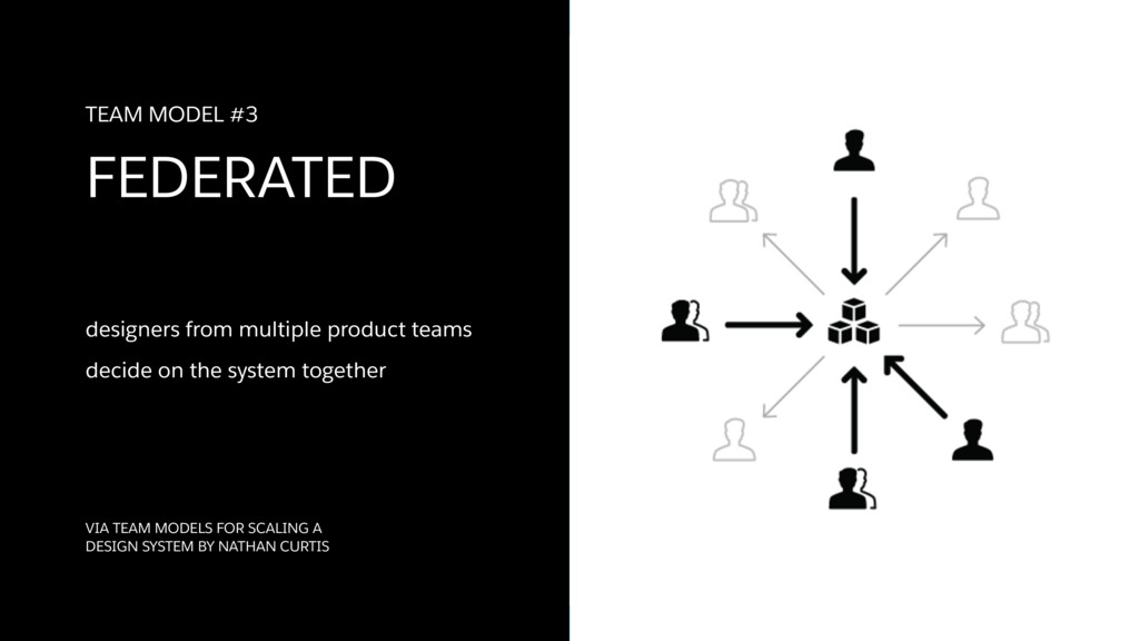 designers from multiple product teams  decide ...