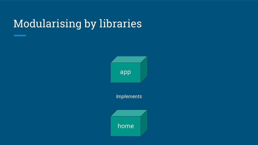 Modularising by libraries app home Implements