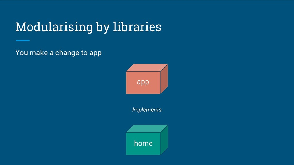 Modularising by libraries app home Implements Y...