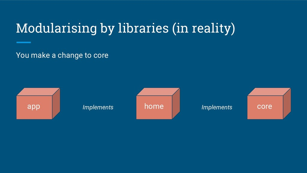 Modularising by libraries (in reality) app home...
