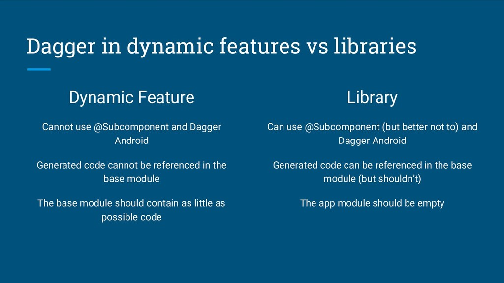Dagger in dynamic features vs libraries Dynamic...