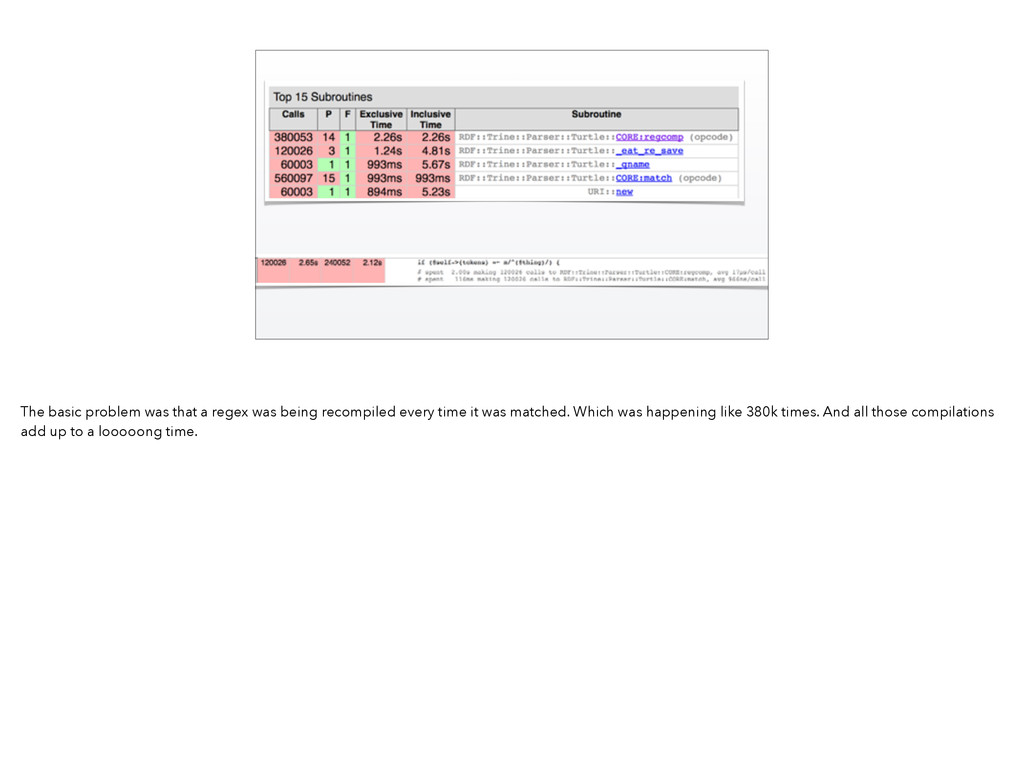 The basic problem was that a regex was being re...