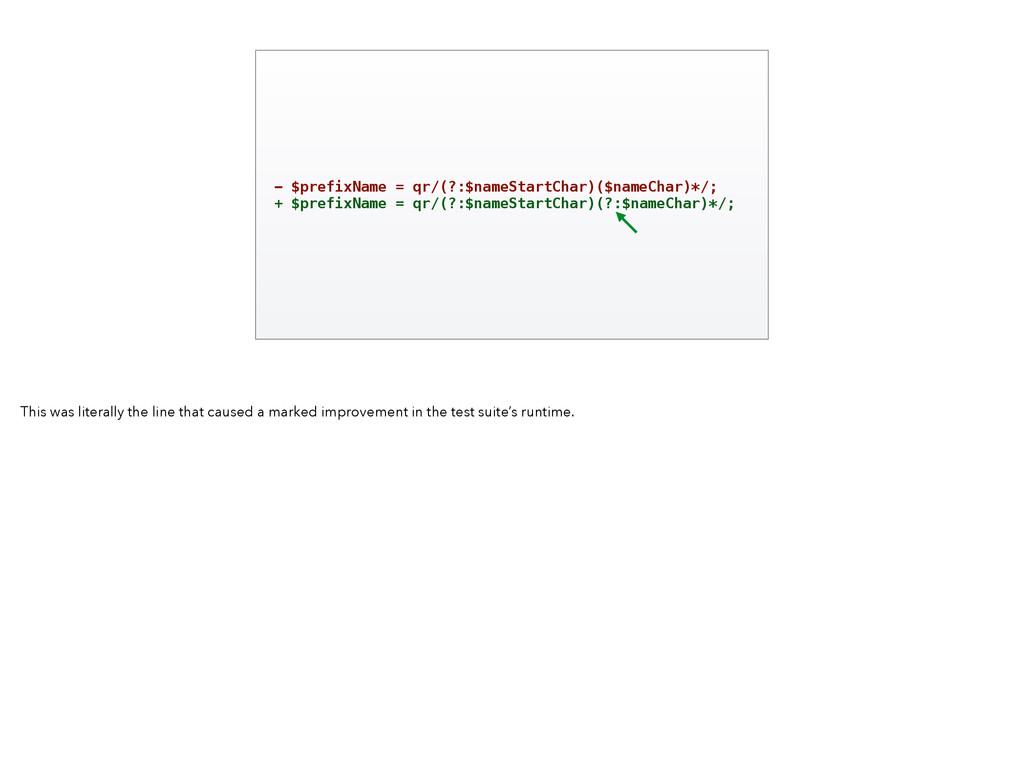 - $prefixName = qr/(?:$nameStartChar)($nameChar...