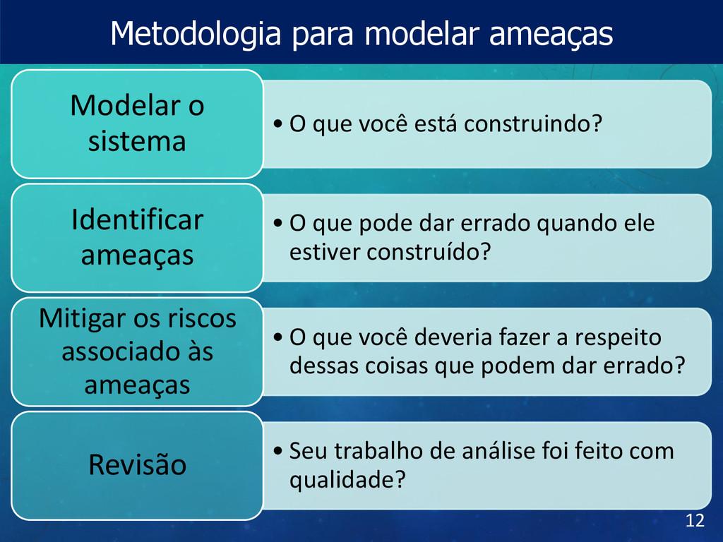 Metodologia para modelar ameaças • O que você e...