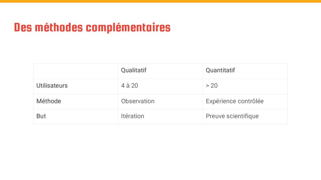 Des méthodes complémentaires Qualitatif Quantit...