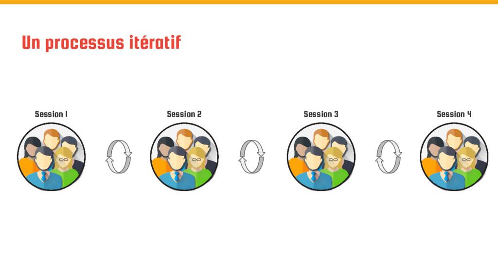 Un processus itératif Session 1 Session 2 Sessi...