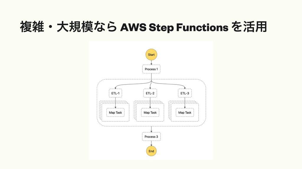 ෳɾେنͳΒ AWS Step Functions Λ׆༻