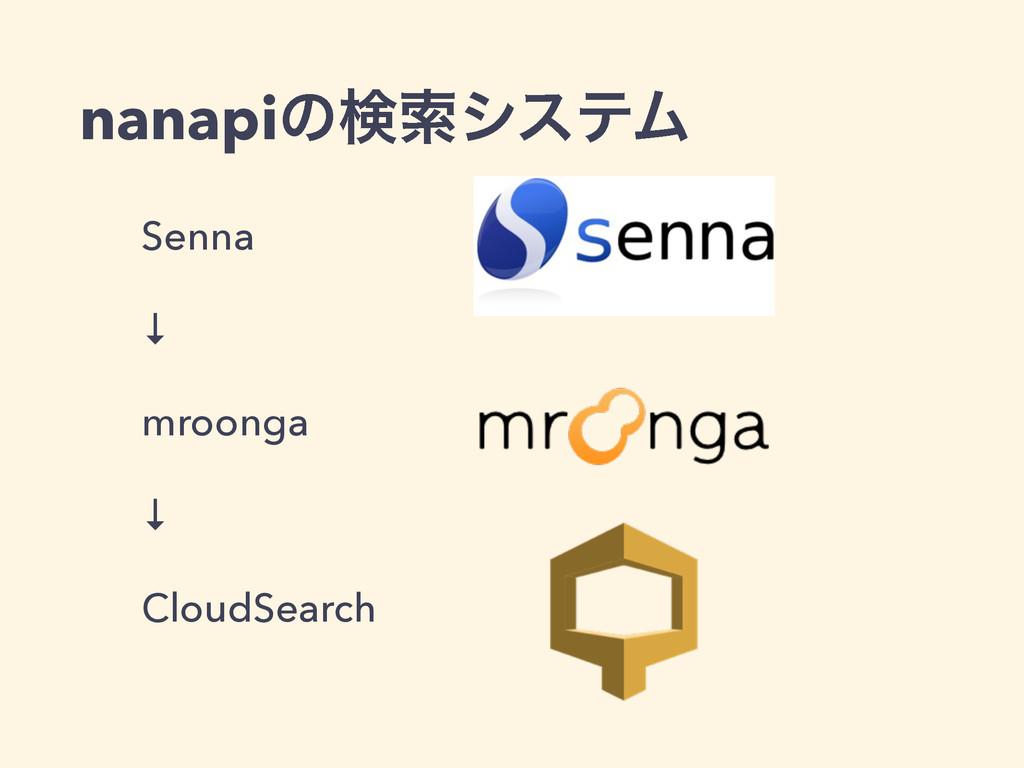 nanapiͷݕࡧγεςϜ Senna ↓ mroonga ↓ CloudSearch