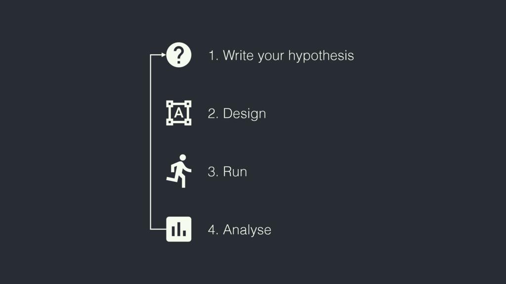 1. Write your hypothesis 2. Design 3. Run 4. An...
