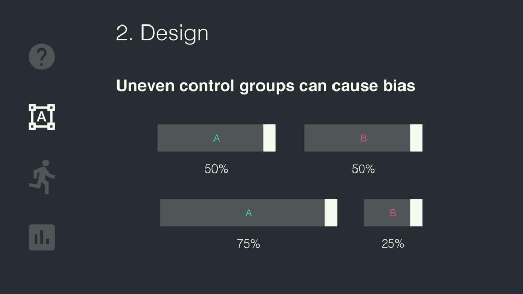 2. Design 50% A 50% B 25% B 75% A Uneven contro...