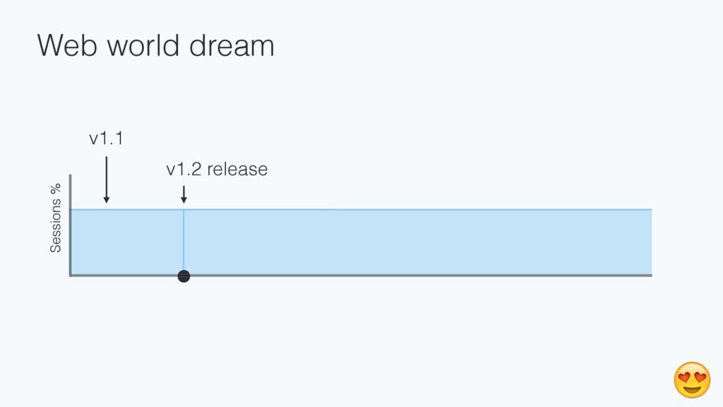 Web world dream v1.2 release v1.1 Sessions %