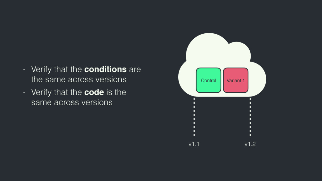 v1.1 v1.2 - Verify that the conditions are the ...