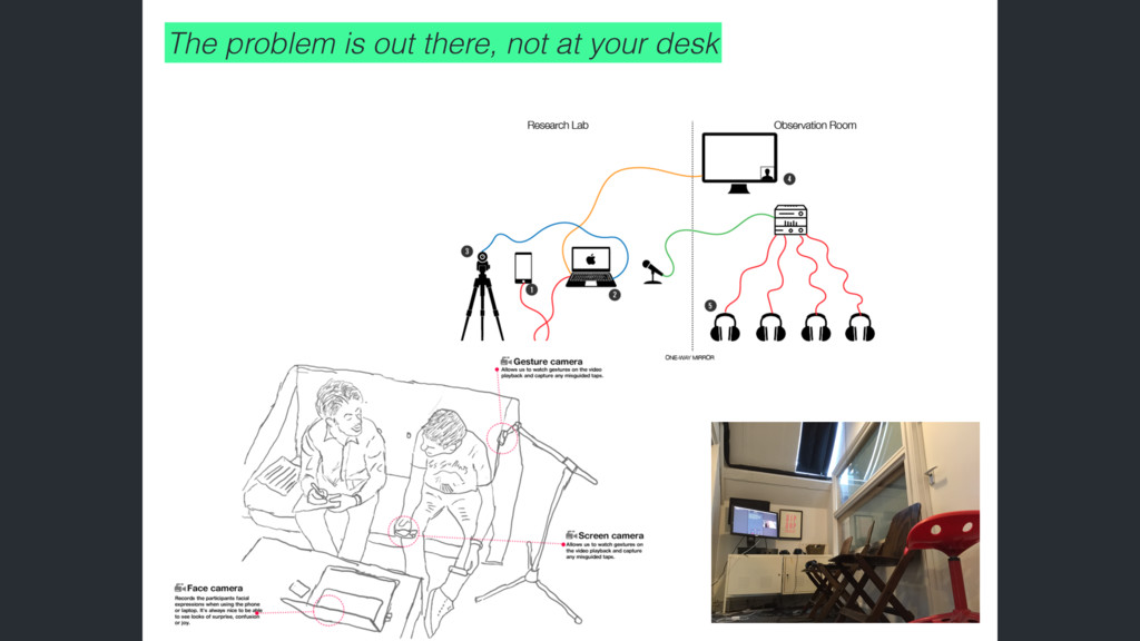 The problem is out there, not at your desk