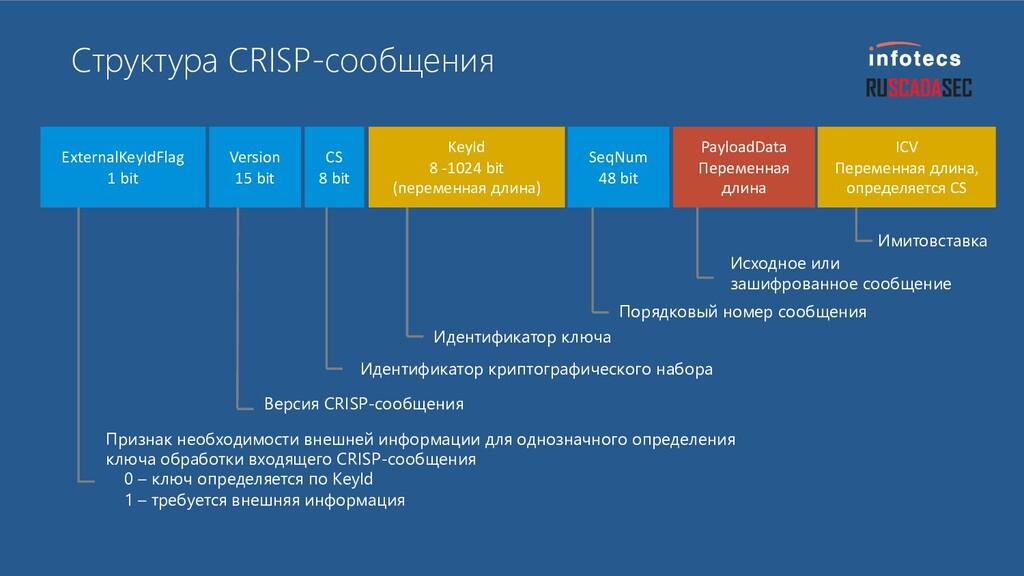 Структура CRISP-сообщения ExternalKeyIdFlag 1 b...