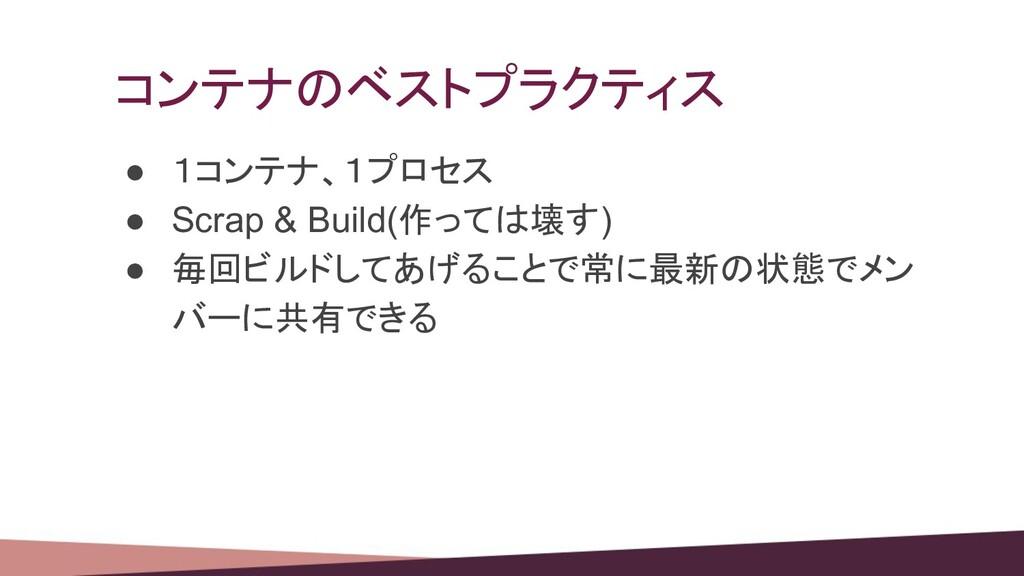 コンテナのベストプラクティス ● 1コンテナ、1プロセス ● Scrap & Build(作っ...