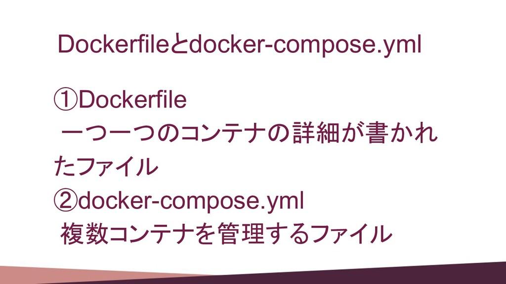 Dockerfileとdocker-compose.yml ①Dockerfile 一つ一つの...