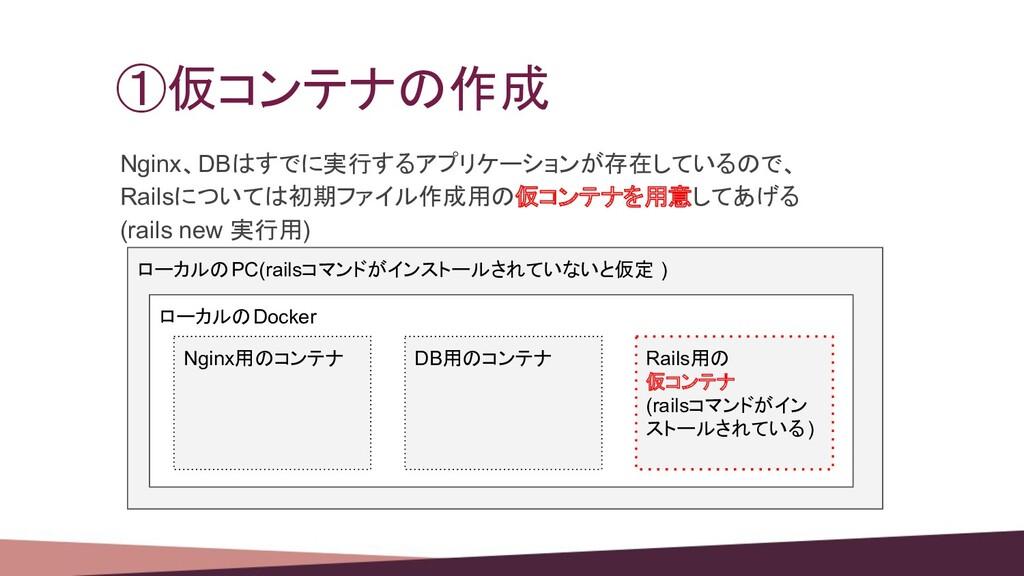 ①仮コンテナの作成 Nginx、DBはすでに実行するアプリケーションが存在しているので、 Ra...