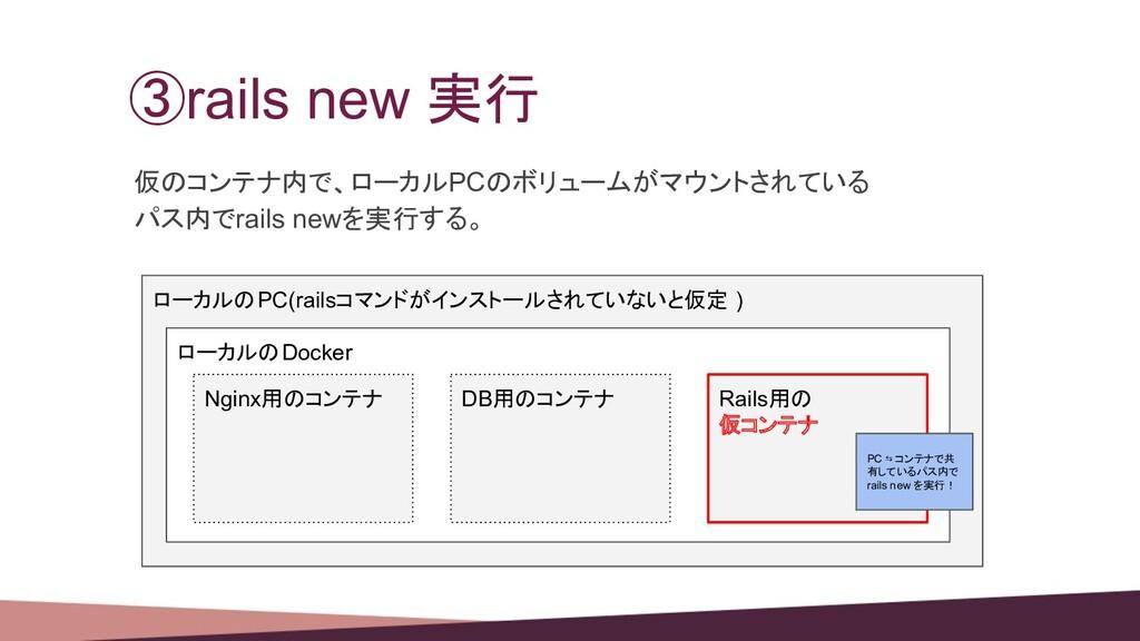 ③rails new 実行 仮のコンテナ内で、ローカルPCのボリュームがマウントされている パ...