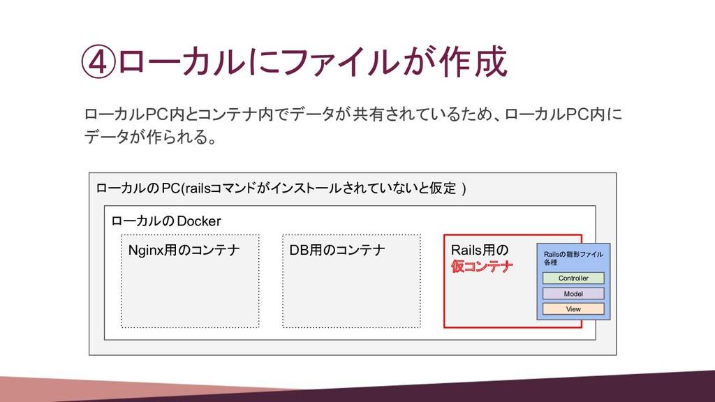 ④ローカルにファイルが作成 ローカルPC内とコンテナ内でデータが共有されているため、ローカルP...