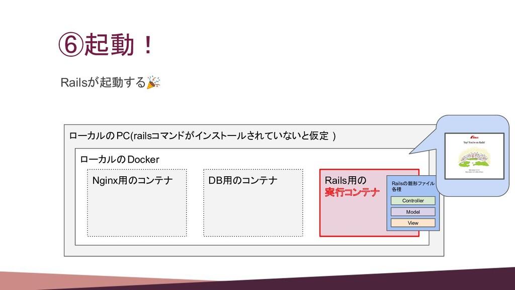 ⑥起動! Railsが起動する ローカルのPC(railsコマンドがインストールされていないと...