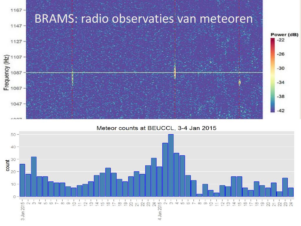 BRAMS: radio observaties van meteoren
