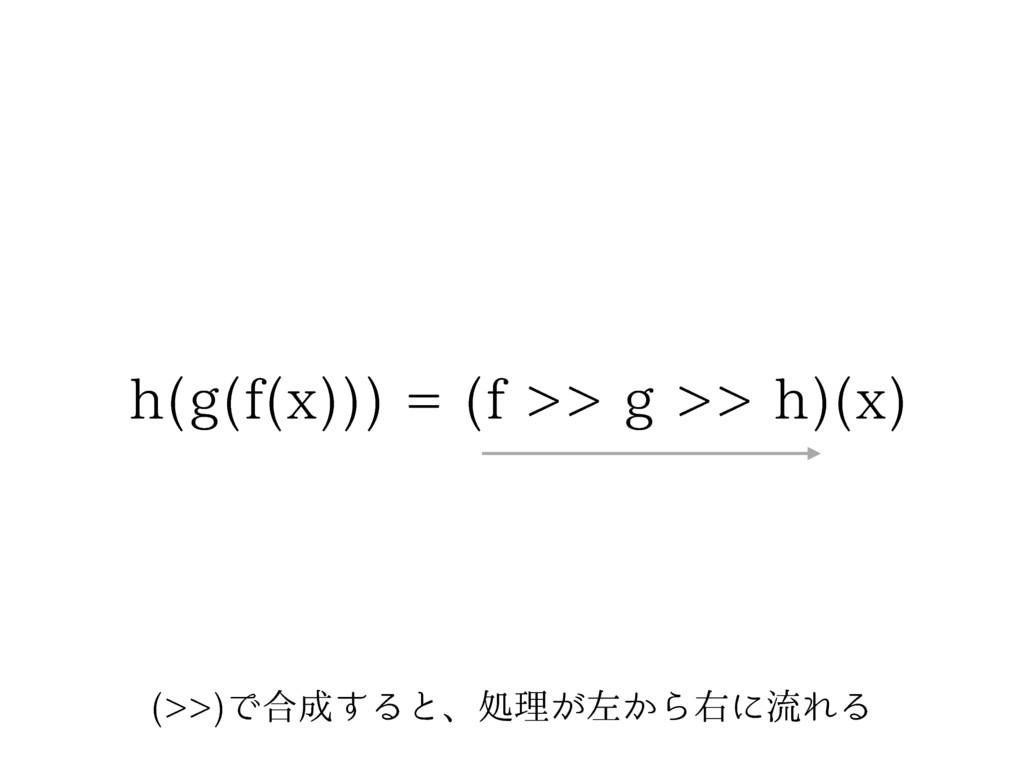 Ͱ߹͢Δͱɺॲཧ͕ࠨ͔ΒӈʹྲྀΕΔ I H G Y    GHI...