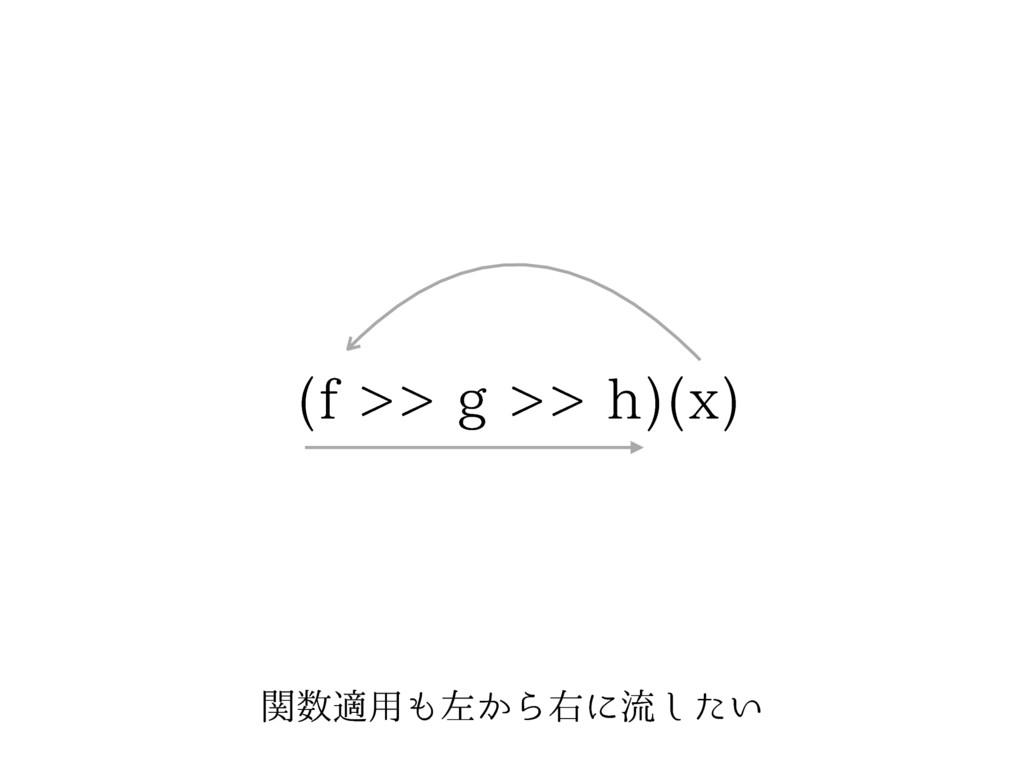ؔద༻ࠨ͔Βӈʹྲྀ͍ͨ͠ GHI  Y
