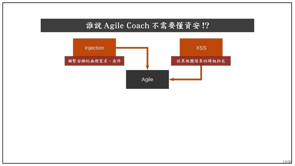 19/90 誰說 Agile Coach 不需要懂資安 !? Agile XSS Inject...