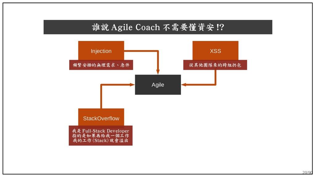 20/90 誰說 Agile Coach 不需要懂資安 !? Agile XSS StackO...
