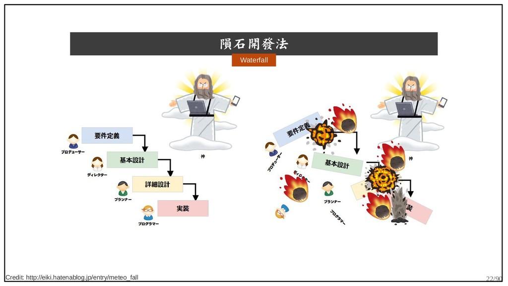 22/90 隕石開發法 Credit: http://eiki.hatenablog.jp/e...