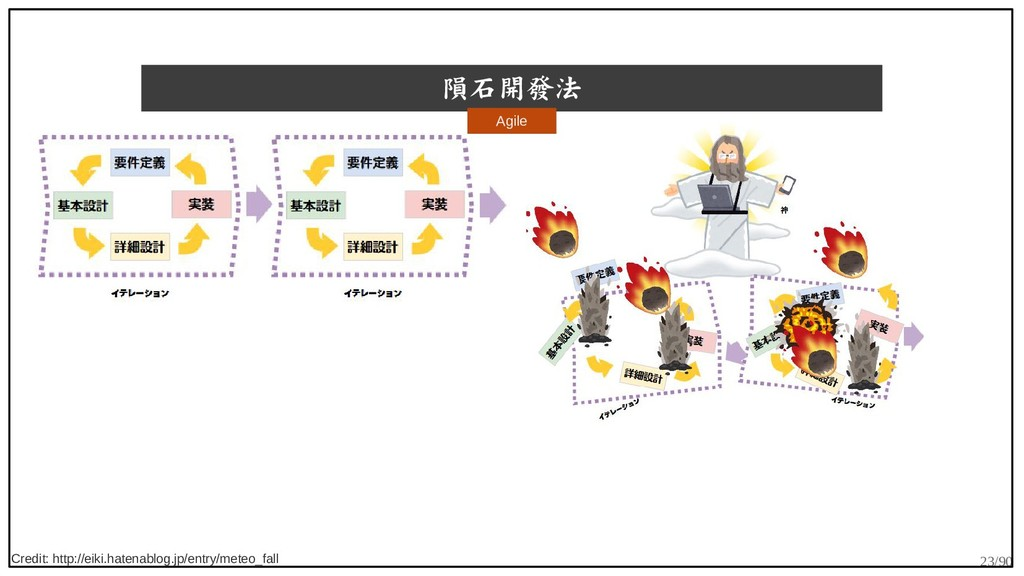 23/90 隕石開發法 Credit: http://eiki.hatenablog.jp/e...