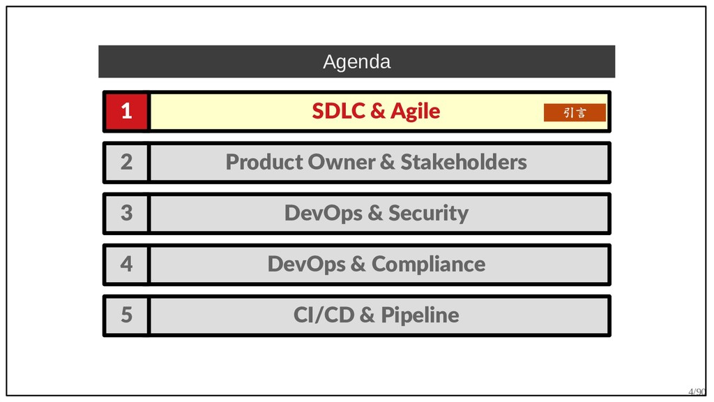 4/90 SDLC & Agile 1 Product Owner & Stakeholder...