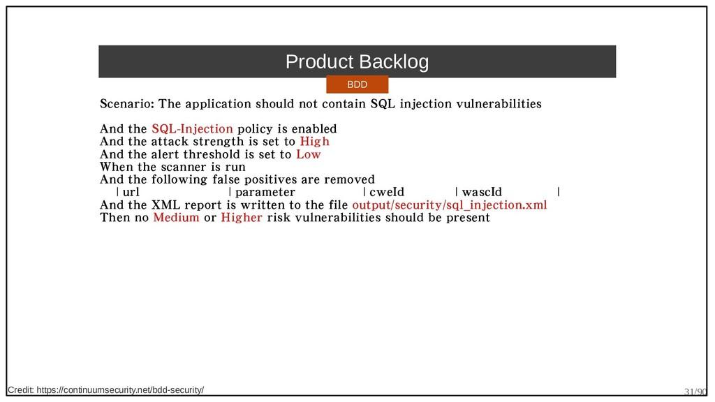 31/90 Product Backlog Scenario: The application...