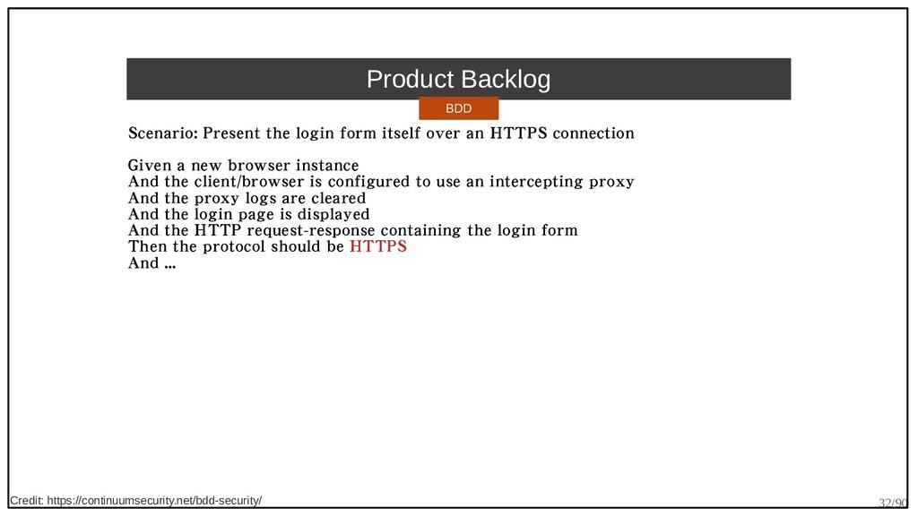 32/90 Product Backlog Scenario: Present the log...