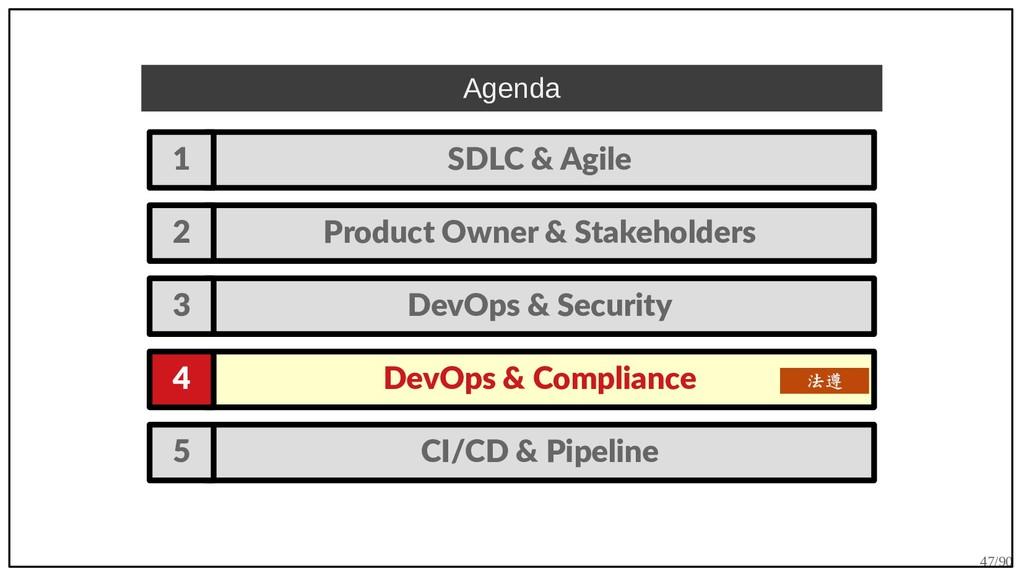 47/90 Agenda SDLC & Agile 1 Product Owner & Sta...