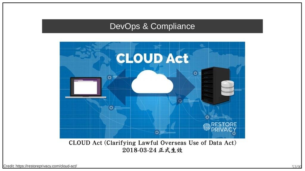 53/90 DevOps & Compliance CLOUD Act (Clarifying...