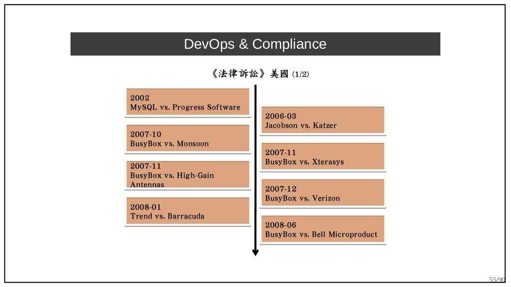 55/90 DevOps & Compliance 《法律訴訟》美國 (1/2) 2002 M...