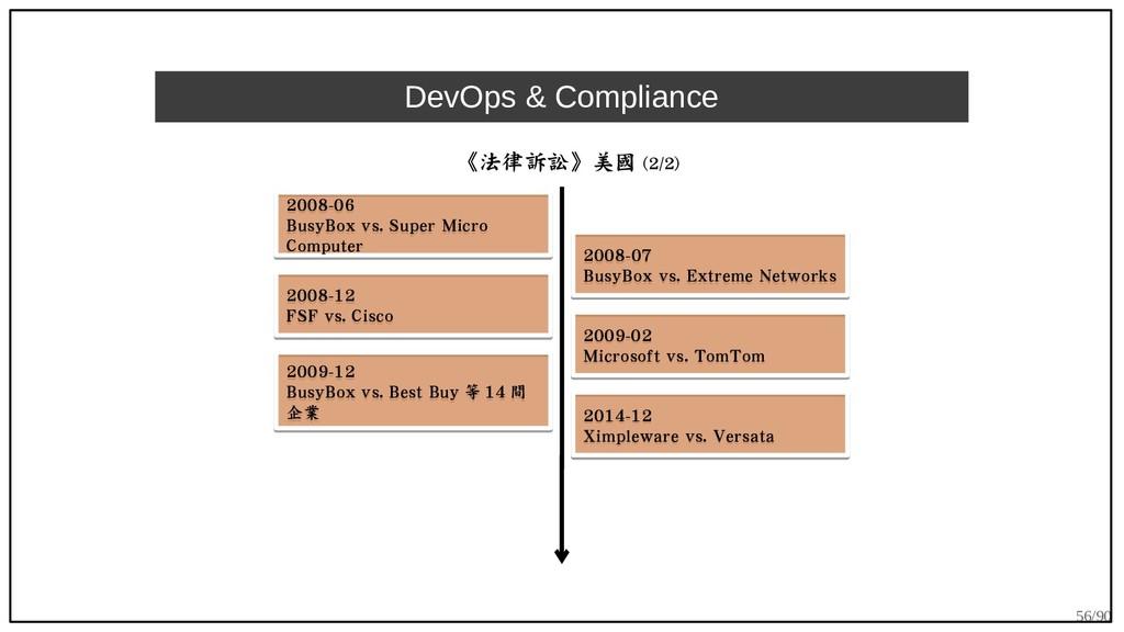 56/90 DevOps & Compliance 《法律訴訟》美國 (2/2) 2008-0...