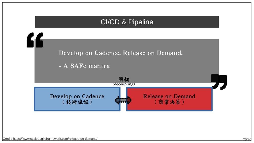 70/90 CI/CD & Pipeline Credit: https://www.scal...