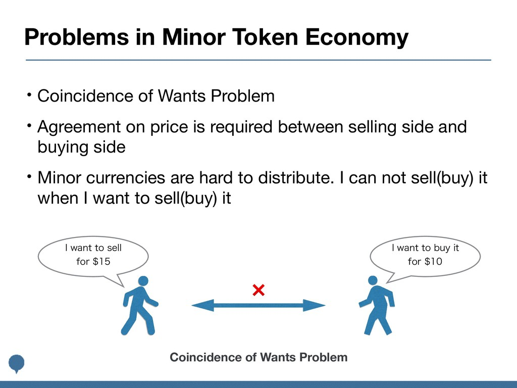 Problems in Minor Token Economy • Coincidence o...