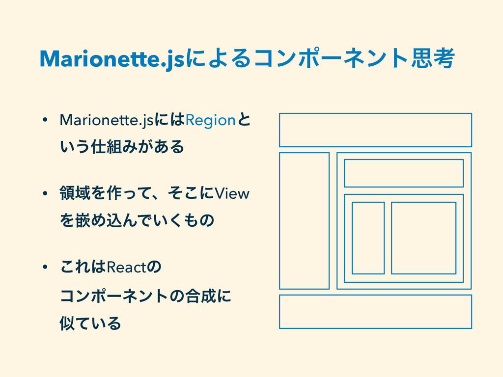 Marionette.jsʹΑΔίϯϙʔωϯτࢥߟ • Marionette.jsʹRegi...