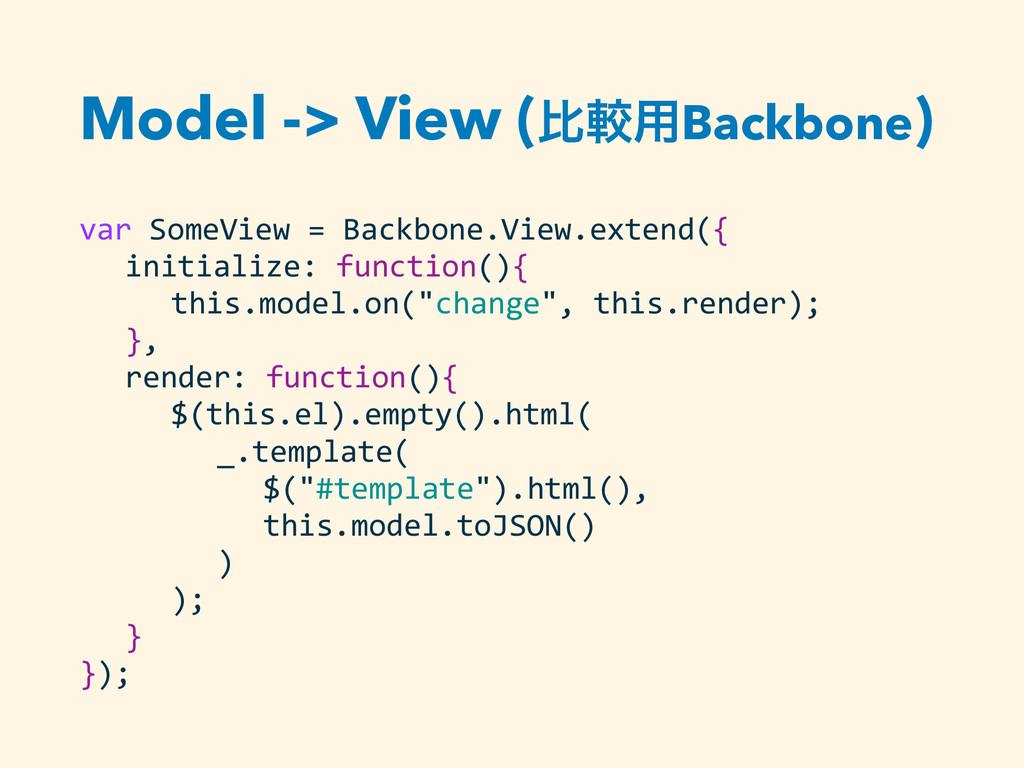 Model -> View (ൺֱ༻Backbone) var SomeView ...