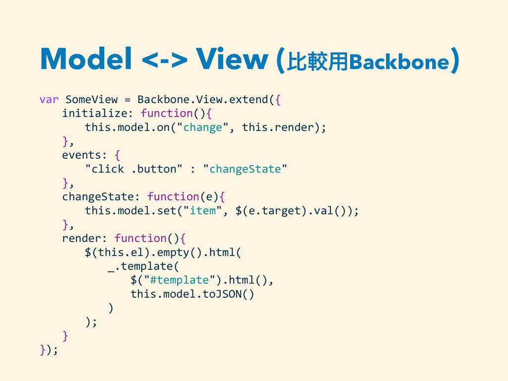 Model <-> View (ൺֱ༻Backbone) var SomeView ...