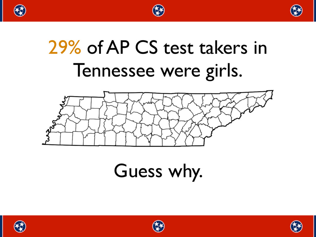 29% of AP CS test takers in Tennessee were girl...