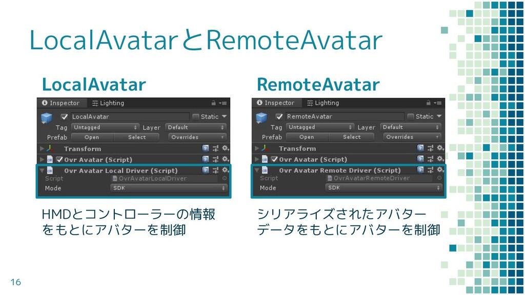 LocalAvatarとRemoteAvatar 16 LocalAvatar HMDとコント...
