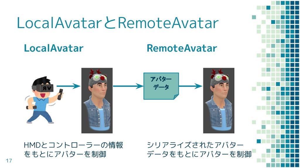 LocalAvatarとRemoteAvatar 17 LocalAvatar RemoteA...