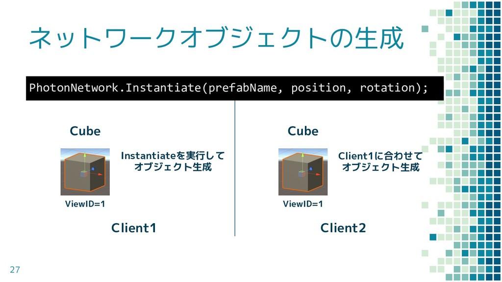 ネットワークオブジェクトの生成 27 Client1 Client2 Instantiateを...