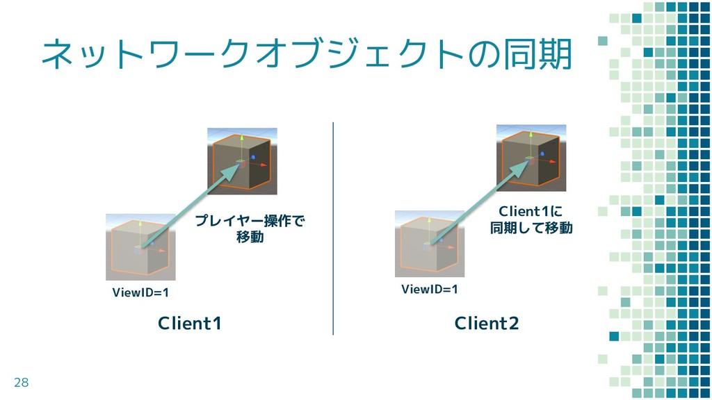ネットワークオブジェクトの同期 28 Client1 Client2 プレイヤー操作で 移動 ...