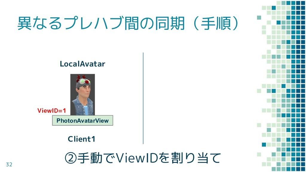 異なるプレハブ間の同期(手順) 32 ViewID=1 LocalAvatar PhotonA...