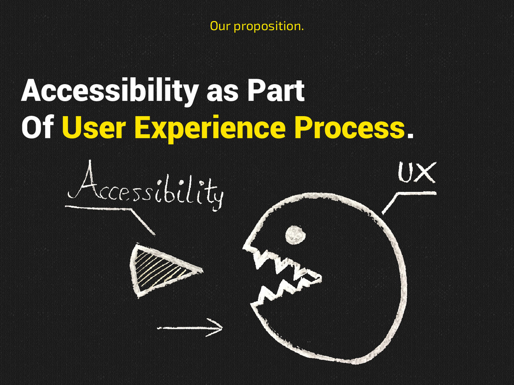 Accessibility as Part Of User Experience Proces...